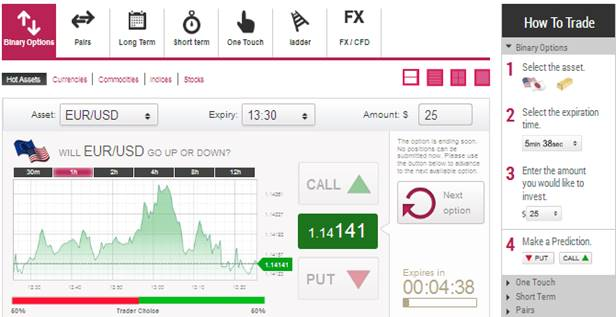 Binary options brokers that accept us clients