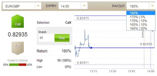 Cedar finance binary options platform
