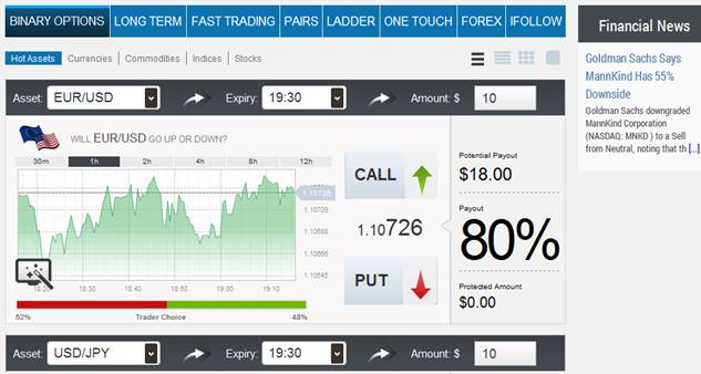 Iq option binary broker jobs